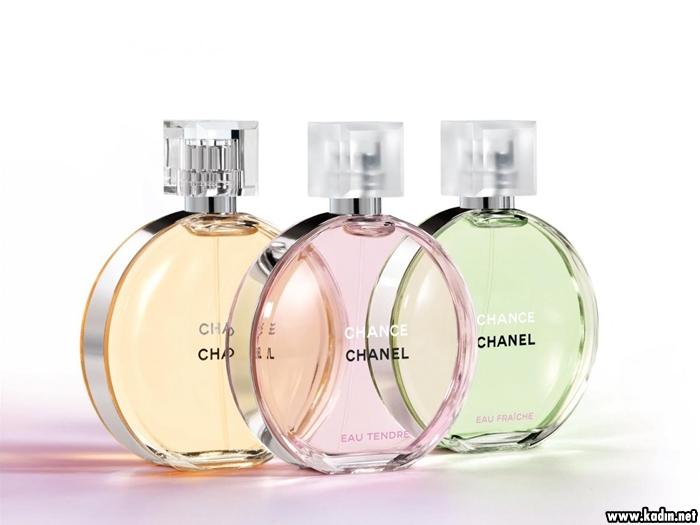 Parfüm Nasıl Saklanır (1)