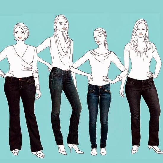 Vücut Şekline Göre Giyinmek Nasıl Olmalıdır