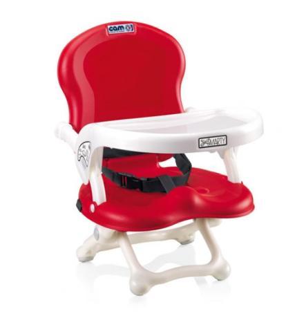 7797 Mama Sandalyesi Modelleri 4