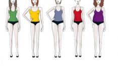 Vücut Tipine Göre Giyinmek Nasıl Olmalıdır